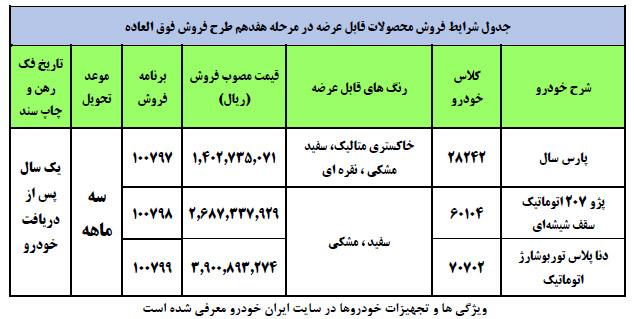 هفدهمین شرایط فروش فوقالعاده ایران خودرو - ۱۸ خرداد ۱۴۰۰