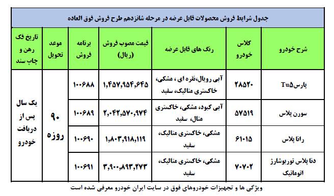 مرحله شانزدهم فروش فوقالعاده ایران خودرو به مناسبت آزادسازی خرمشهر - ۲ خرداد ۱۴۰۰