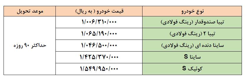 دومین مرحله فروش فوقالعاده سایپا - ۱۸ خرداد ۱۴۰۰