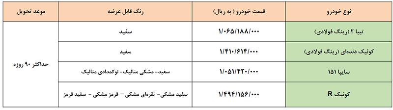 اولین مرحله فروش فوقالعاده سایپا به مناسبت آزادسازی خرمشهر - ۴ خرداد ۱۴۰۰