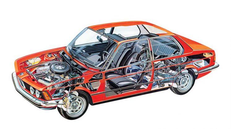 اسکلت بامو سری 3 نسل E21