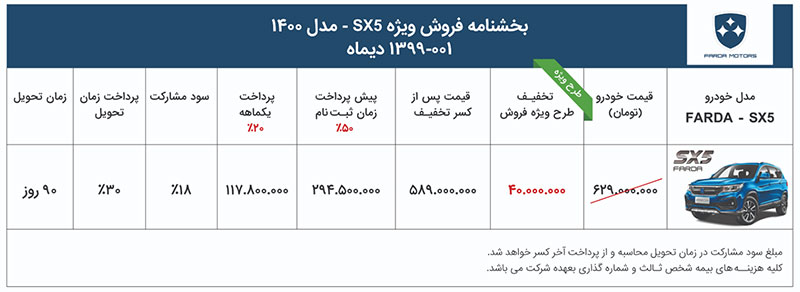 شرایط پیش فروش فردا SX5 - بهمن ۹۹