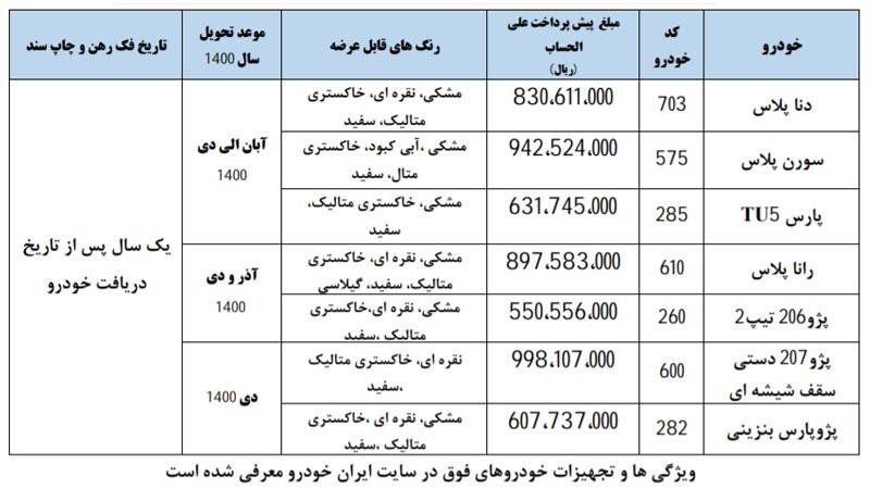 شرایط پیش فروش ایران خودرو (حداکثر 12 ماهه) - ۵ بهمن ۹۹