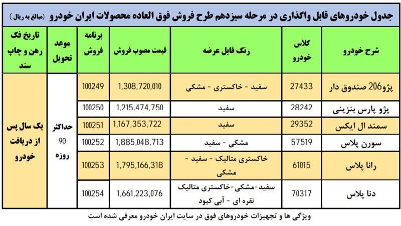 مرحله سیزدهم فروش فوقالعاده ایران خودرو