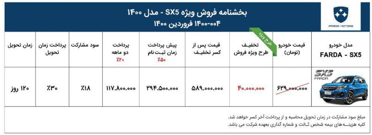 طرح فروش خودروسازی فردا SX5 - فروردین ۱۴۰۰