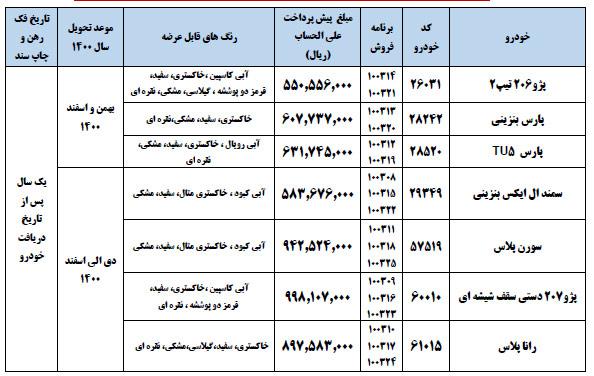 شرایط پیش فروش ایران خودرو ۱۰ اسفند ۹۹