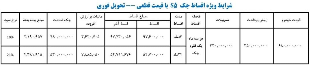 شرایط فروش جک S5 اسفند ۹۹