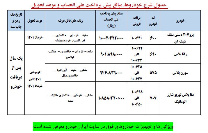 شرایط پیش فروش محصولات ایران خودرو به مناسبت عید فطر - ۲۵ اردیبهشت ۱۴۰۰