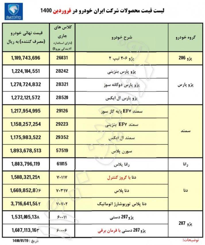 آخرین قیمت کارخانهای محصولات ایران خودرو - اردیبهشت ۱۴۰۰